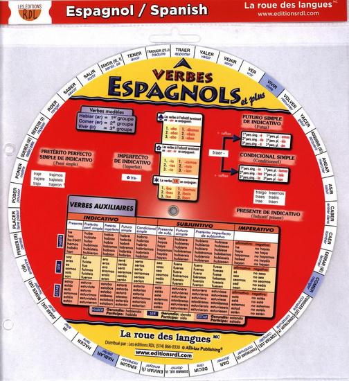 Roue Des Verbes Espagnols La Archambault